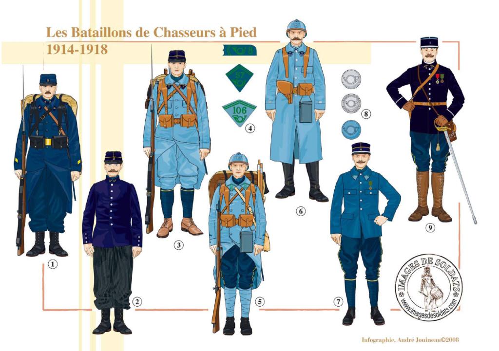 Planches uniformes Armée Française.... Sans_t45