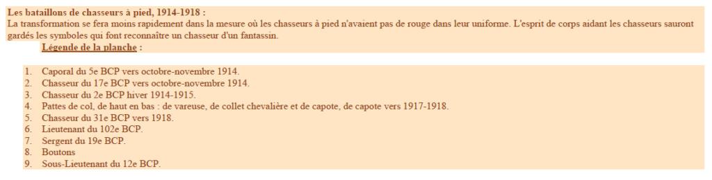 Planches uniformes Armée Française.... Sans_t46