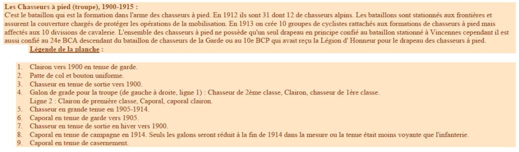 Planches uniformes Armée Française.... Sans_t53