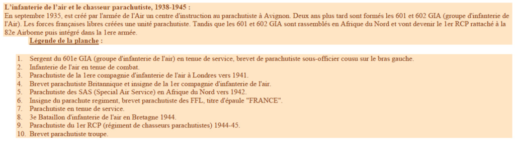 Planches uniformes Armée Française.... Sans_t55