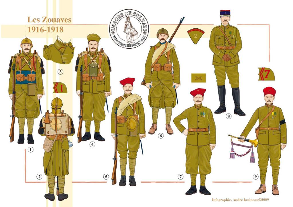Planches uniformes Armée Française.... Sans_t79
