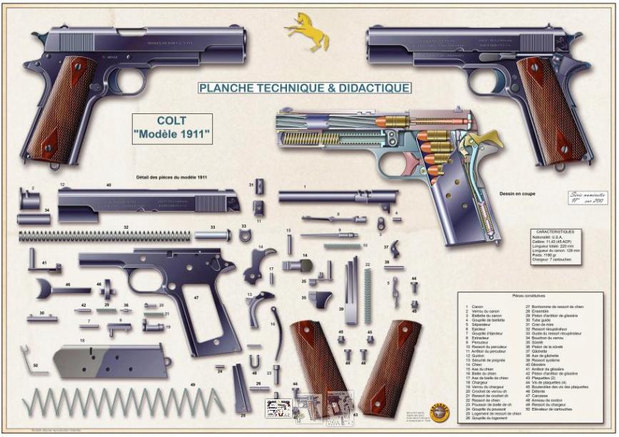 Colt 1911 Screen38