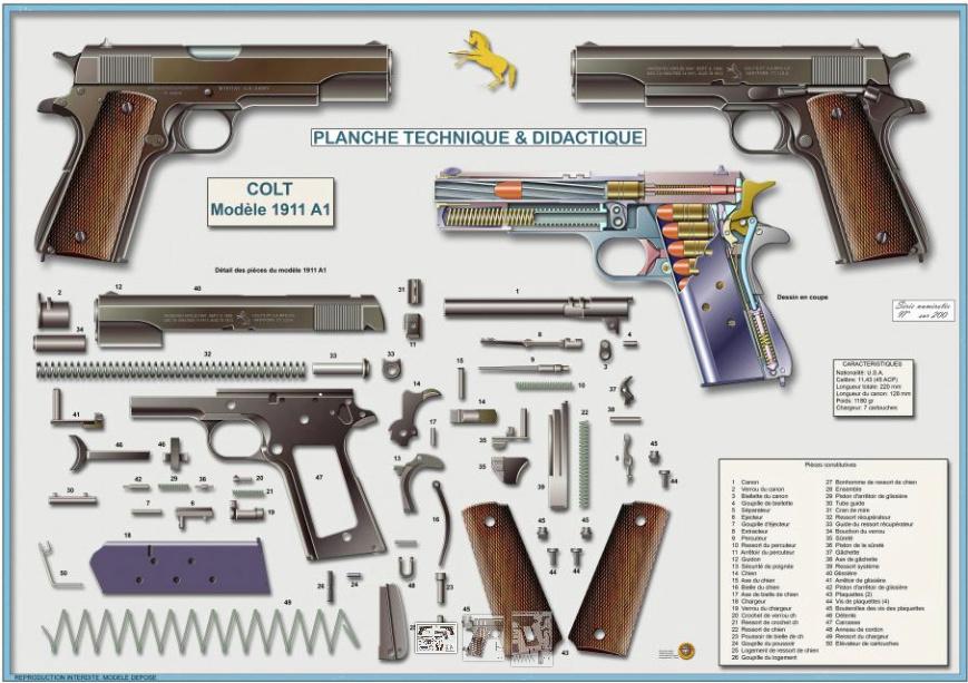Colt 1911 Screen39