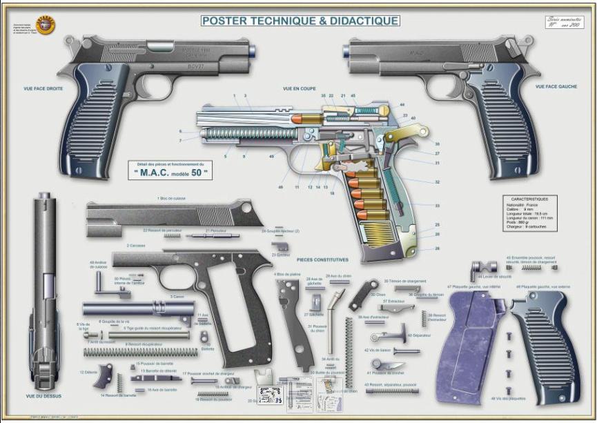 Le  Pistolet automatique de 9 mm modèle 1950 Screen47