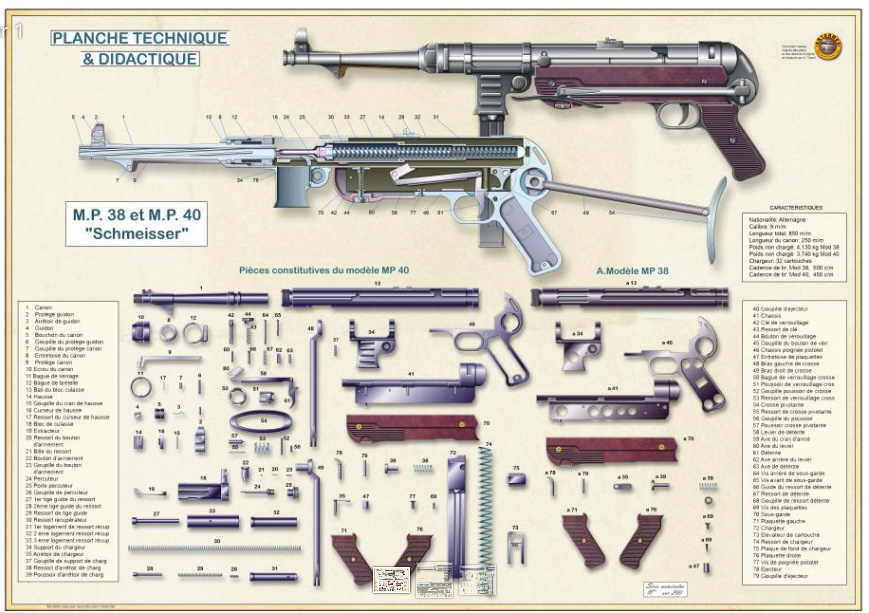 Maschinenpistole 40 Screen48