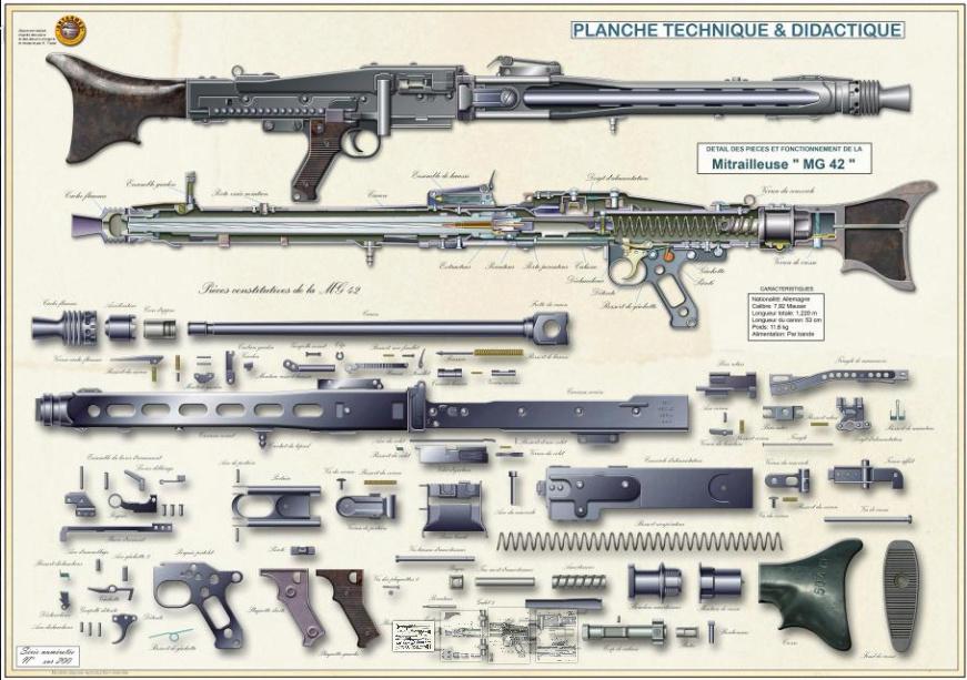 Maschinengewehr Typ 42 Screen58