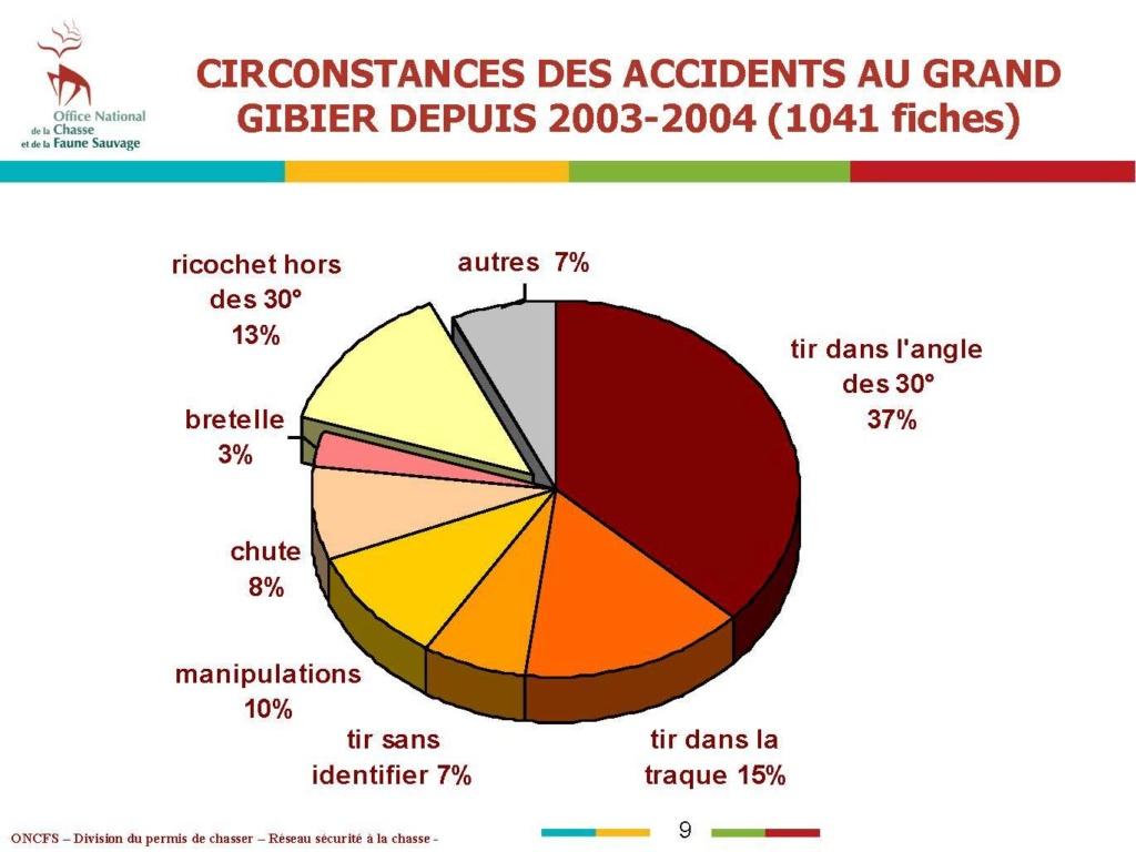 accidents ...dans la nature  Accide11
