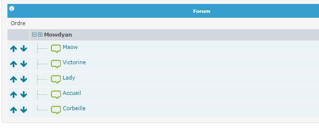 Impossible d(accéder aux forums de mon forum, Aide_f10