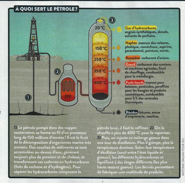 Vers une pénurie des matières premières - Page 5 Dossie11