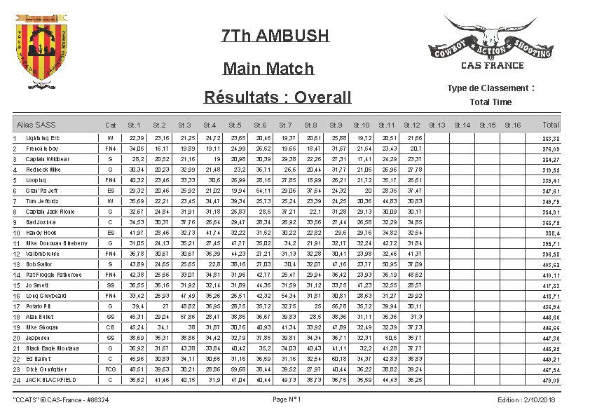 AMBUSH    again - Page 6 Result10