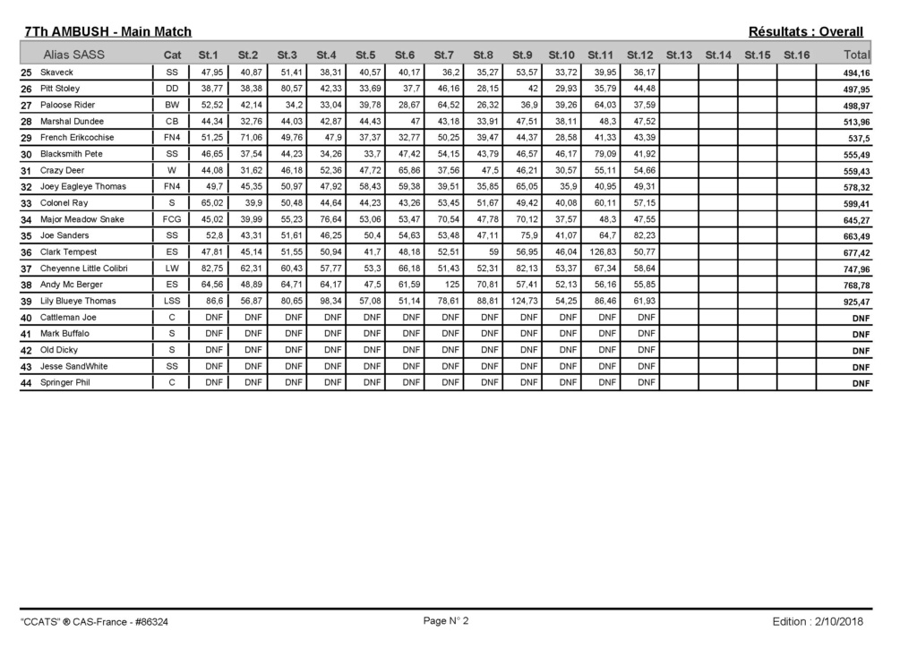 AMBUSH    again - Page 6 Result11