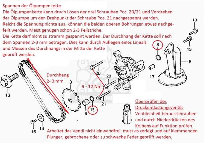 Andruckscheibe Ölfilter und neues Flügelrad K640_z12