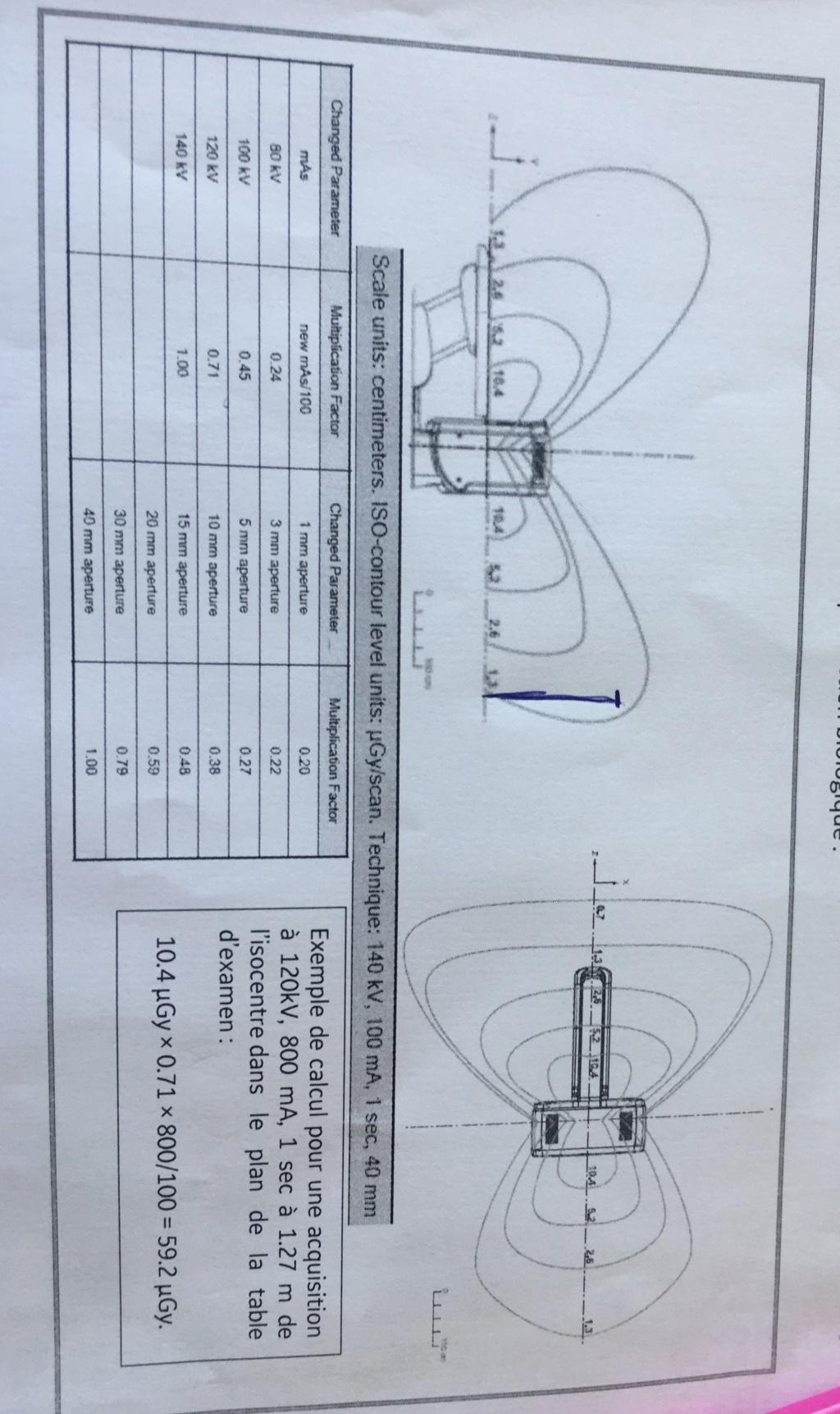 SCANNER : zonage et étude de poste à partir courbes isodoses fournies par le constructeur Img_e410