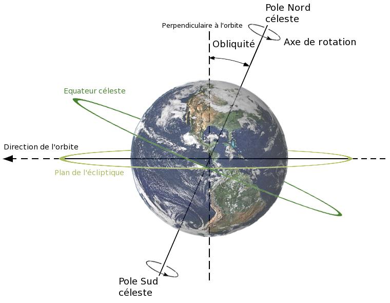 Le réchauffement climatique... - Page 5 Obliqu10