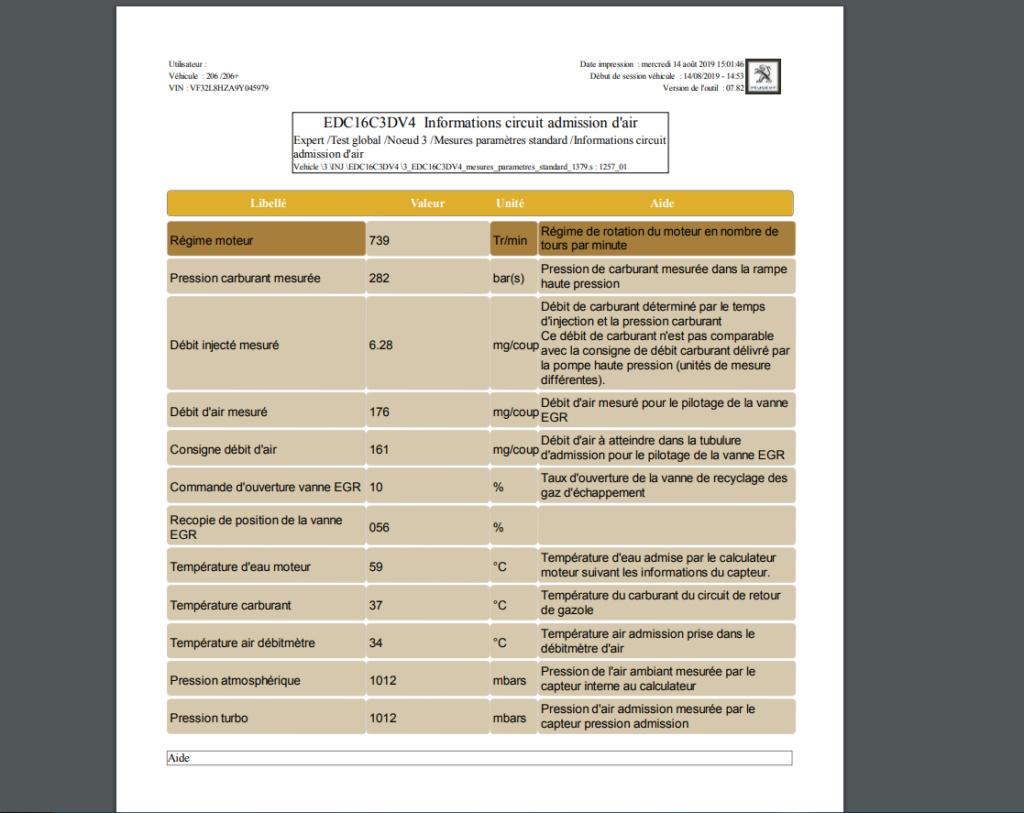 206+ recalée au controle technique - Page 2 Diag_e10