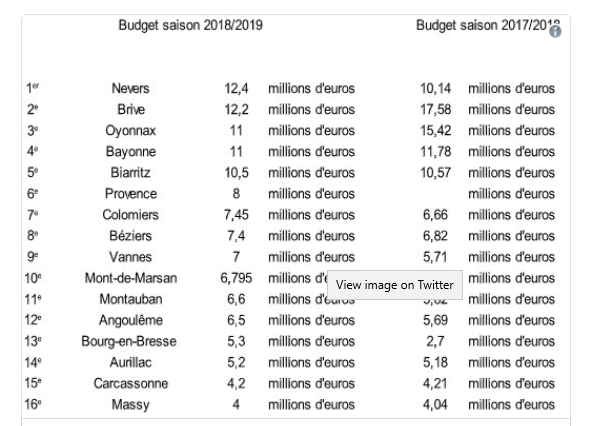 SO/BO Budget13