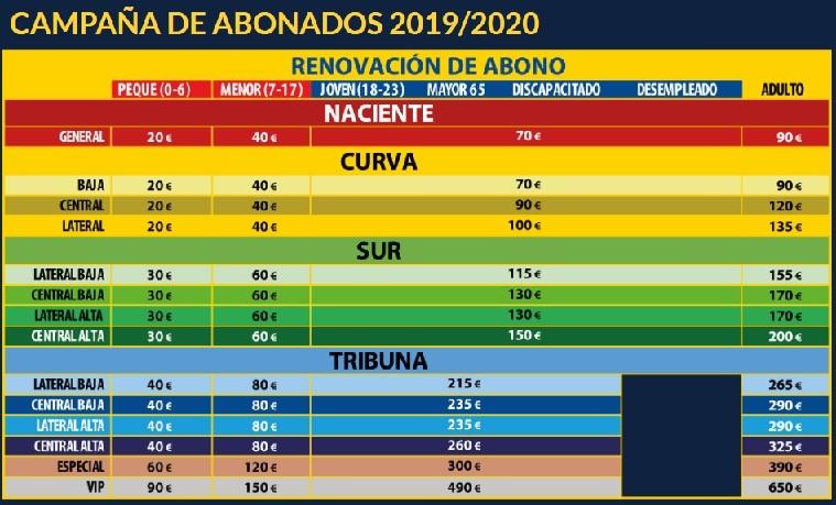 [J12] Cádiz C.F. - U.D. Las Palmas - Viernes 18/10/2019 21:00 h. #CádizLasPalmas Abonad17