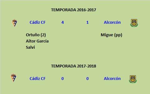 [J06] Cádiz C.F. - A.D. Alcorcón - Domingo 23/09/2019 20:00 h. Alcorc10