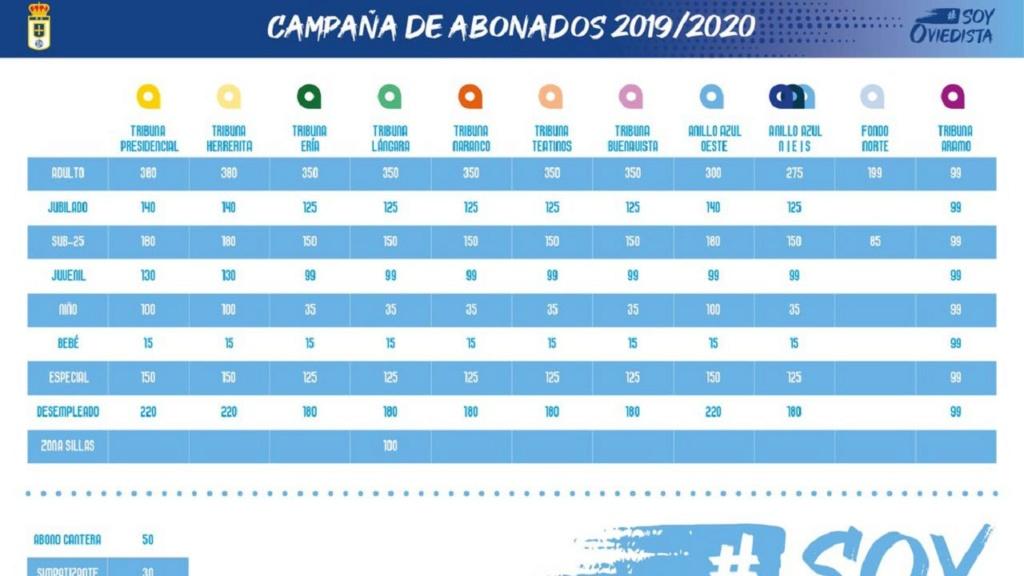 [J20] R. Oviedo - Cádiz C.F. - Domingo 15/12/2019 16:00 h. Campaz21