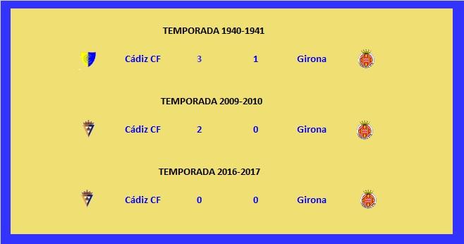 [J05] Cádiz C.F. - Girona F.C. - Sábado 14/09/2019 20:30 h. #CádizGirona Enfren24