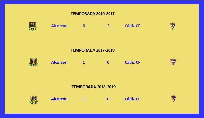 [J06] A.D. Alcorcón - Cádiz C.F. - Martes 17/09/2019 21:00 h. #AlcorcónCádiz Enfren25