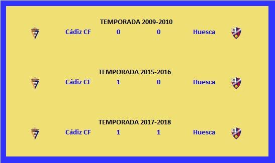 [J09] Cádiz C.F. - S.D. Huesca - Miércoles 02/10/2019 19:00 h. #CádizHuesca Enfren28