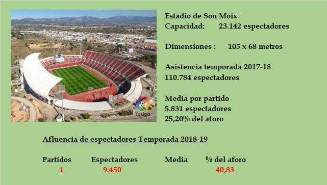 [J04] R.C.D. Mallorca - Cádiz C.F. - Viernes 07/09/2018 21:00 h. Estadi12
