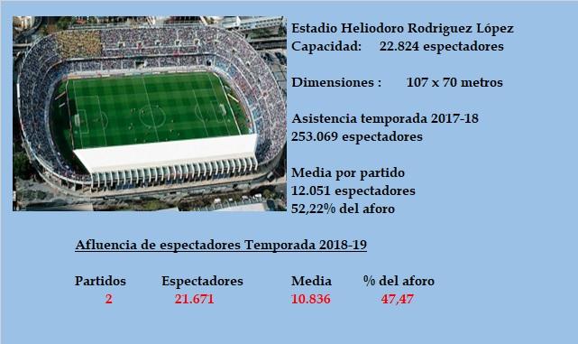 [J07] C.D. Tenerife - Cádiz C.F. - Sábado 29/09/2018 20:30 h. Estadi15