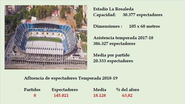 [J18] Málaga C.F. - Cádiz C.F. - Viernes 14/12/2018 21:00 h. #MálagaCádiz Estadi19