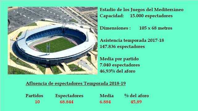 [J22] U.D. Almería - Cádiz C.F. Sábado 19/01/2019 16:00 h. #AlmeríaCádiz Estadi20