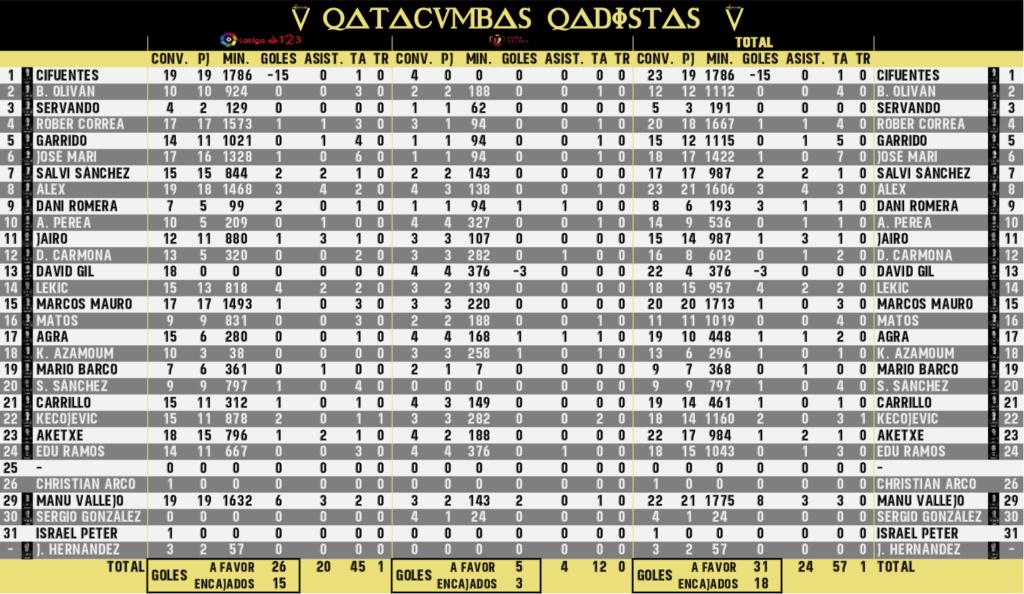 [J20] C.A. Osasuna - Cádiz C.F. - Domingo 06/01/2019 18:00 h. #OsasunaCádiz Estadi23