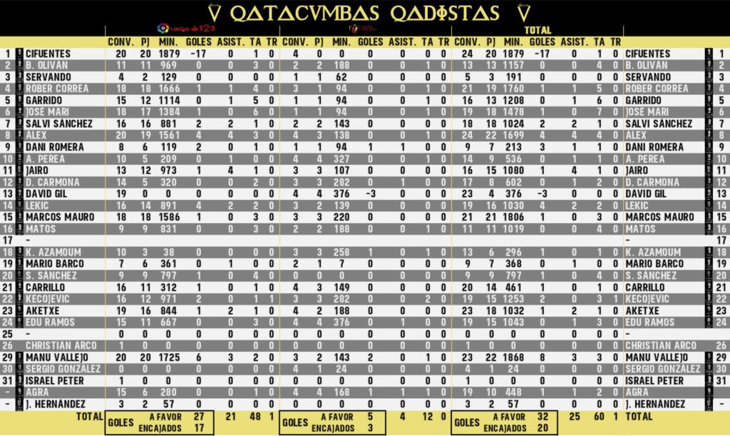 [J20] C.A. Osasuna - Cádiz C.F. - Domingo 06/01/2019 18:00 h. #OsasunaCádiz Estadi24