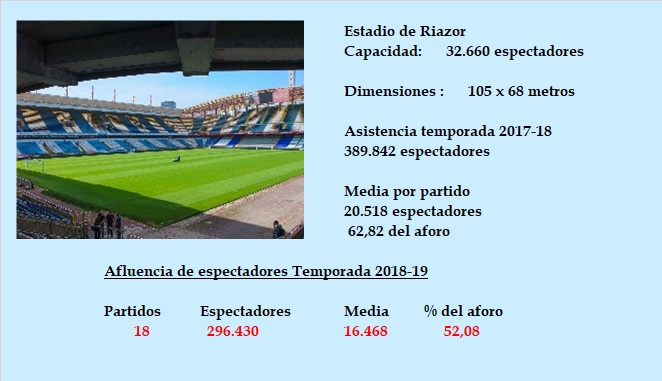 [J38] R.C. Deportivo de la Coruña - Cádiz C.F. - Domingo 12/05/2019 16:00 h. #DéporCádiz Estadi25