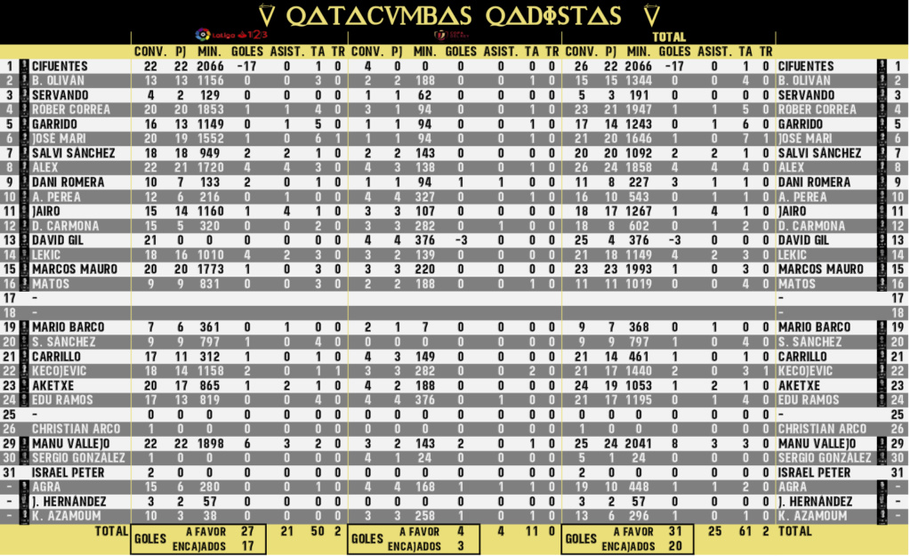 [J22] U.D. Almería - Cádiz C.F. Sábado 19/01/2019 16:00 h. #AlmeríaCádiz Estadi26