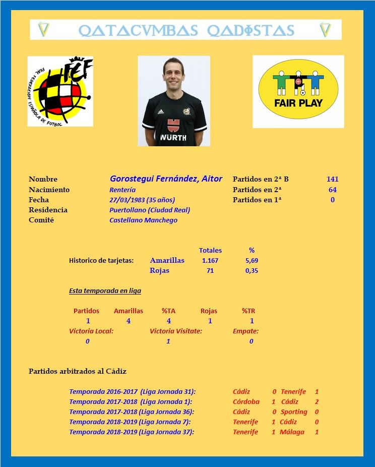 [J03] Cádiz C.F. - Extremadura U.D. - Domingo 01/09/2019 21:00 h. #CádizExtremadura Gorost12