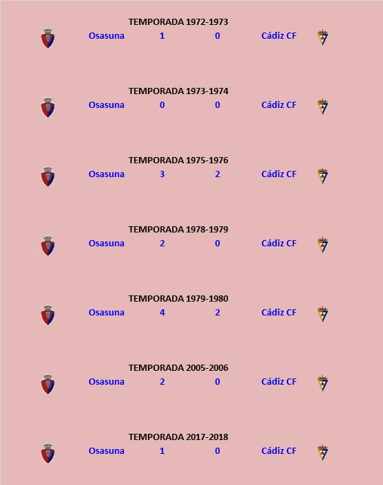 [J20] C.A. Osasuna - Cádiz C.F. - Domingo 06/01/2019 18:00 h. #OsasunaCádiz Histor10
