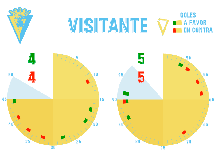 [J20] C.A. Osasuna - Cádiz C.F. - Domingo 06/01/2019 18:00 h. #OsasunaCádiz J20-ca11