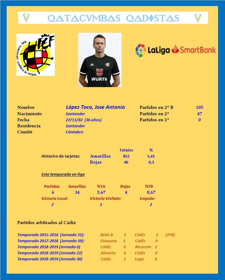 [J13] Albacete Balompié - Cádiz C.F. - Viernes 25/10/2019 21:00 h. #AlbaceteCádiz Lzpez_14