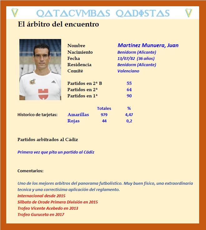 [1/16 - Copa del Rey] Cádiz C.F. - R.C.D. Español - Jueves 01/11/2018 18:30 h. Martin12