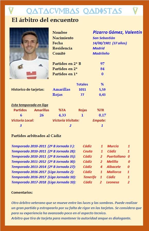 [J13] Cádiz C.F. - C.F. Reus D. - Sábado 10/11/2018 16:00 h. Pizarr10