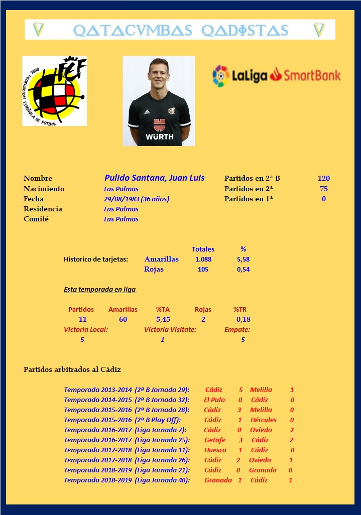 [J22] S.D. Ponferradina - Cádiz C.F. - Sábado 04/01/2020 16:00 h. #PonferradinaCádiz Pulido12