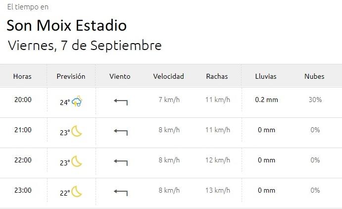 [J04] R.C.D. Mallorca - Cádiz C.F. - Viernes 07/09/2018 21:00 h. Tiempo10