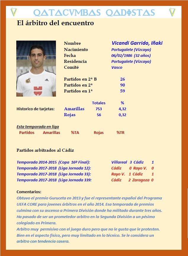 [J02] C.D. Numancia - Cádiz C.F. - Sábado 25/08/2018 19:00 h. Vicand10