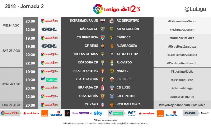 Horarios de partidos y televisiones Jornadas 1 a 5 W_900x11