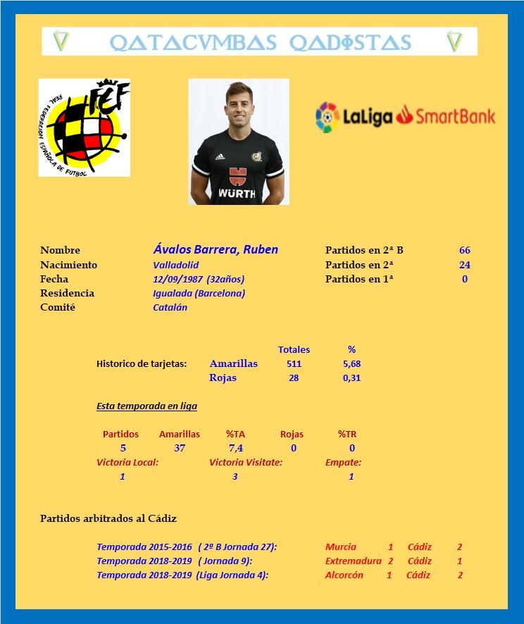[J11] Málaga C.F. - Cádiz C.F. - Sábado 12/10/2019 18:00 h. #MálagaCádiz Zavalo12