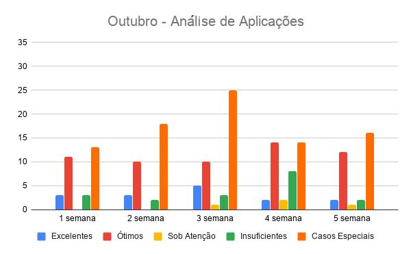 {003} Relatório Complementar - Out - {2019} Outubr16