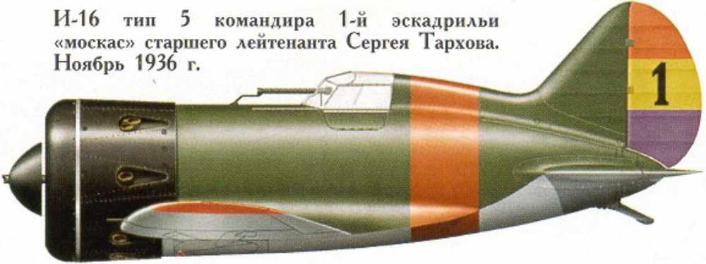 Polikarpov I-16. Du proto au I-185. P&J, Amodel, ICM , ArtModel , Eastern Express MSD 1/72.  - Page 2 Profil10
