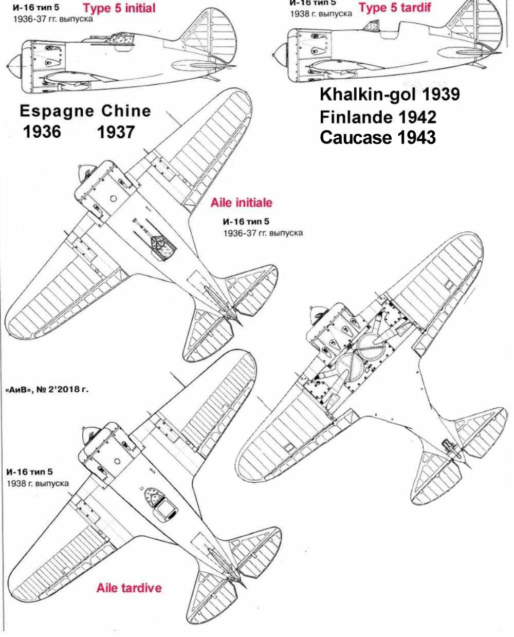 Polikarpov I-16. Du proto au I-185. P&J, Amodel, ICM , ArtModel , Eastern Express MSD 1/72.  - Page 2 Projet10