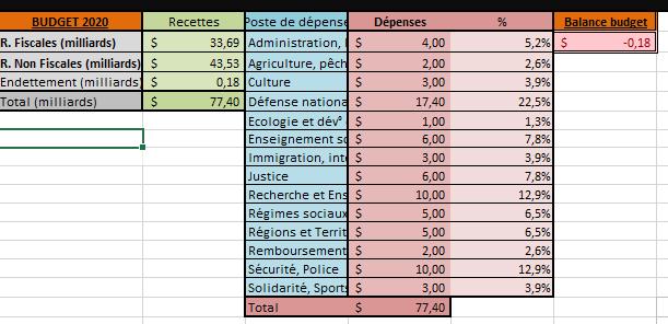 [✔] République islamique d'iran  Budget14