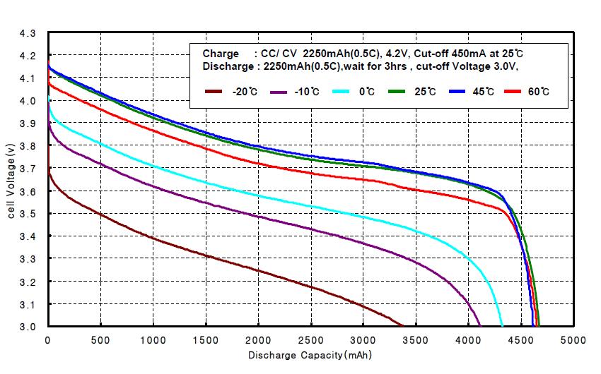 Pantalla-Display Modelo KT-LCD3  Figura10
